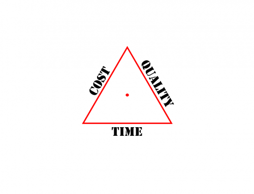 Why the Cost, Quality, Time Triangle Might be All Wrong